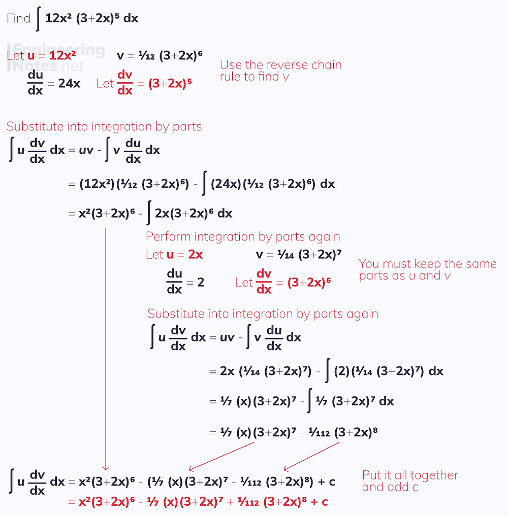 Integration by parts, how to integrate by parts, how to integrate products. Free online A-Level maths notes. EngineeringNotes.net, EngineeringNotes, Engineering Notes