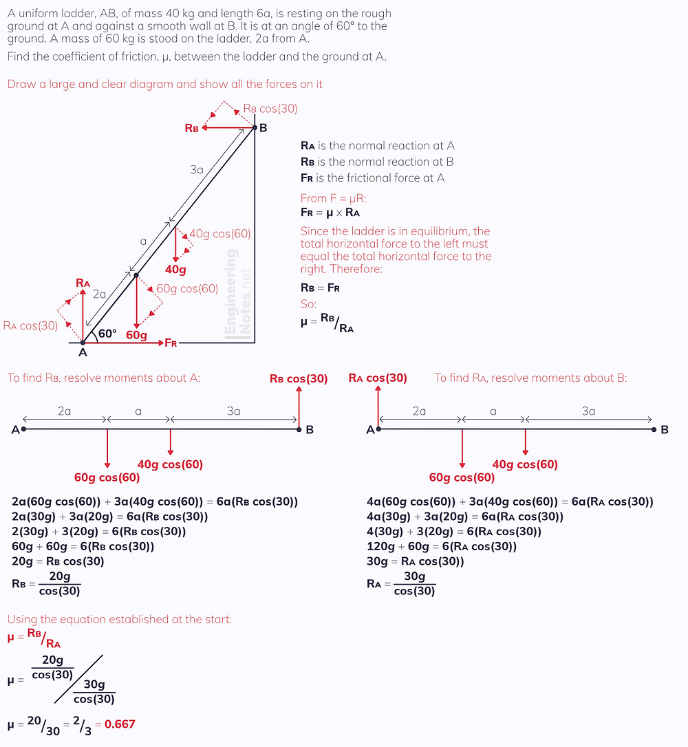 Static rigid bodies, ladder and moments, ladder question, A-level maths mechanics notes. EngineeringNotes.net, EngineeringNotes, Engineering Notes
