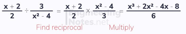 Algebraic division, dividing fractions, fraction division. A-Level Maths. EngineeringNotes.net, EngineeringNotes, Engineering Notes