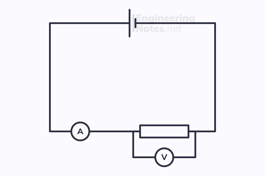 Circuit diagram, ammeter diagram, voltmeter diagram, measuring resistance diagram. EngineeringNotes