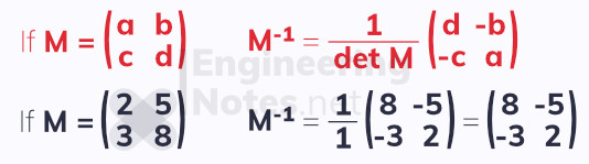 Finding the inverse of a 2x2 matrix, how to find the inverse of a 2x2 matrix. Free online a-level further maths core pure 1 notes. EngineeringNotes.net, EngineeringNotes, Engineering Notes.