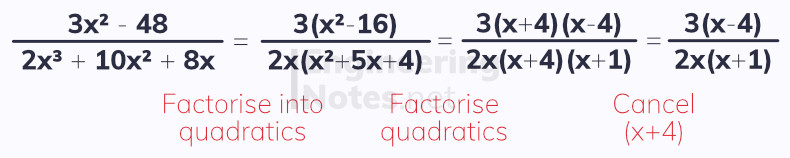Simplifying algebraic fractions, A-level maths. EngineeringNotes.net, EngineeringNotes, Engineering Notes