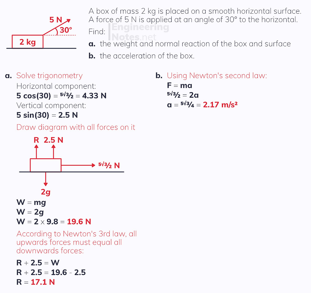 Forces in two dimensions example, forces in 2D worked example. Free online a-level maths mechanics notes. EngineeringNotes.net, EngineeringNotes, Engineering Notes