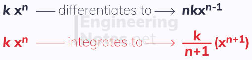 Integrating xⁿ, differentiating xⁿ, differentiation vs integration. Free online A-Level maths notes. EngineeringNotes.net, EngineeringNotes, Engineering Notes