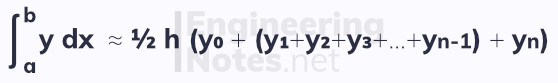 The trapezium rule, integration. Free online A-Level Maths Notes. EngineeringNotes.net, EngineeringNotes, Engineering Notes.