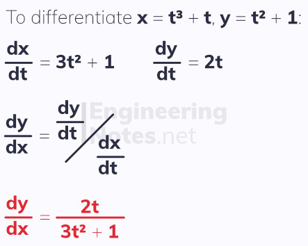 Parametric Differentiation, differentiation. Free online A-Level Maths notes. EngineeringNotes.net, EngineeringNotes, Engineering Notes