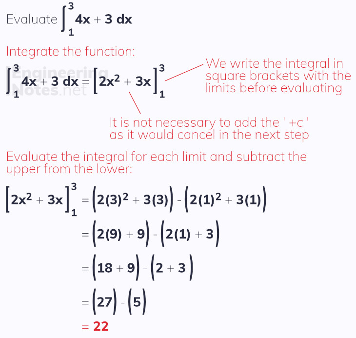 Integration, how to integrate, definite integrals, finding area under a graph. Free online A-Level maths notes. EngineeringNotes.net, EngineeringNotes, Engineering Notes.