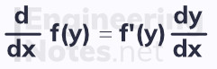 Implicit differentiation, differentiation. Free online A-Level Maths notes. EngineeringNotes.net, EngineeringNotes, Engineering Notes