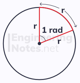 radians, radian diagram, what is a radian. A-Level Maths Notes. EngineeringNotes.net, EngineeringNotes, Engineering Notes