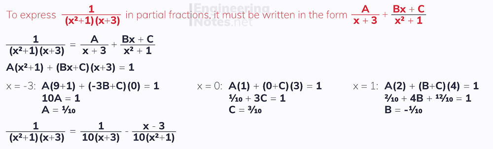 Integrating with partial fractions, further integration. Free online a-level further maths pure notes. EngineeringNotes.net, EngineeringNotes, Engineering Notes.