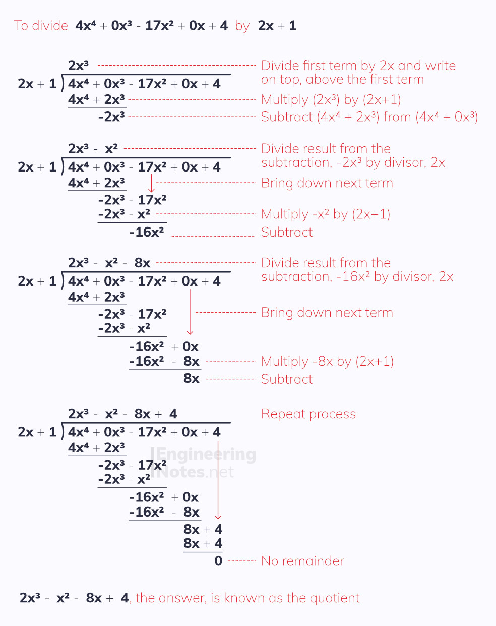 Algebraic long division of polynomials tutorial. A-Level Maths. EngineeringNotes.net, EngineeringNotes, Engineering Notes