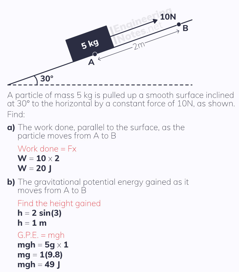 The work-energy principle, work done example, Momentum, Impulse, Work, Energy & Power Notes. Free online a-level further maths notes for further mechanics 1, FM1 Notes. EngineeringNotes.net, EngineeringNotes, Engineering Notes