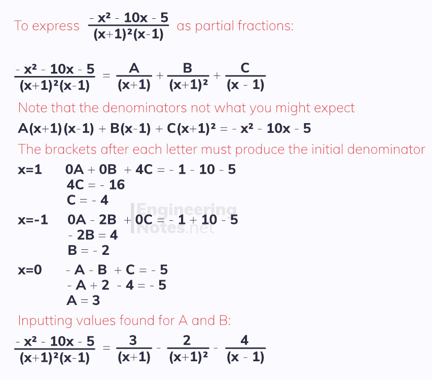 Partial Fractions for repeated factors, A-Level Maths. EngineeringNotes.net, EngineeringNotes, Engineering Notes