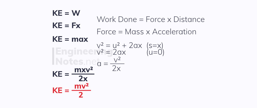 Kinetic Energy derivation. KE=1/2mv^2 A derivation of the kinetic energy equation from work done, Newton's second law, and SUVAT. EngineeringNotes for A-Level Physics are free online revision and study notes for students and teachers.
