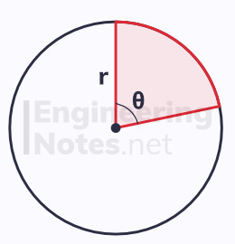 Sector Area using radians. Sector in a circle, GCSE Maths, A-Level Maths Notes. EngineeringNotes.net, EngineeringNotes, Engineering Notes