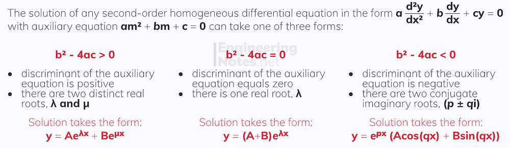 Second-order homogeneous differential equations. Differential Equations notes, free online a-level further maths core pure 2 CP2 notes. EngineeringNotes.net, EngineeringNotes, Engineering Notes.