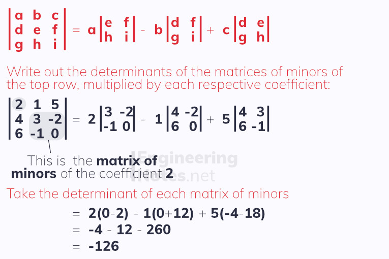 Finding the determinant of a 3x3 matrix, how to find the determinant of a 3x3 matrix. Free online a-level further maths core pure 1 notes. EngineeringNotes.net, EngineeringNotes, Engineering Notes.