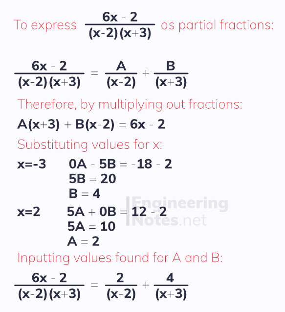 Partial Fractions for two factors, A-Level Maths. EngineeringNotes.net, EngineeringNotes, Engineering Notes