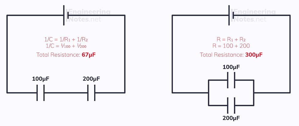 Capacitor network diagram, capacitors in series and parallel, capacitor circuit diagram, capacitor symbol, capacitor diagram, capacitance. EngineeringNotes.net, EngineeringNotes, Engineering Notes