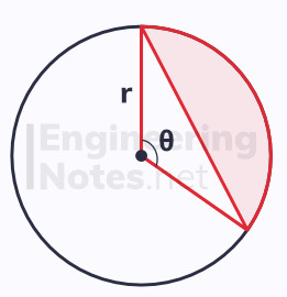 Circle segment diagram. Segment diagram. GCSE Maths, A-Level Maths Notes. EngineeringNotes.net, EngineeringNotes, Engineering Notes