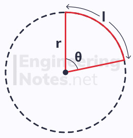 Arc length in radians. Arch. Circle arc. Arc in a circle. A-Level Maths Notes. GCSE Maths. EngineeringNotes.net, EngineeringNotes, Engineering Notes