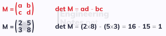 Finding the determinant of a 2x2 matrix, how to find the determinant of a 2x2 matrix. Free online a-level further maths core pure 1 notes. EngineeringNotes.net, EngineeringNotes, Engineering Notes.
