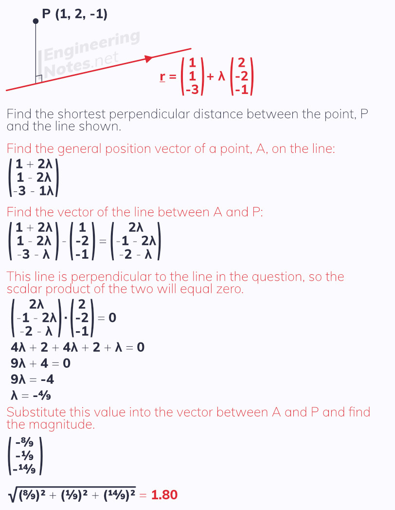 Distance between a line and a point in 3D vectors. Free online a-level further maths core pure 1 CP1 notes. EngineeringNotes.net, EngineeringNotes, Engineering Notes.