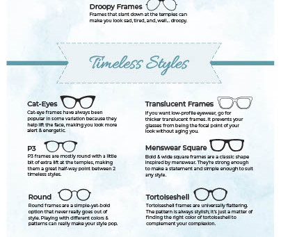 How to Choose Frames that Flatter