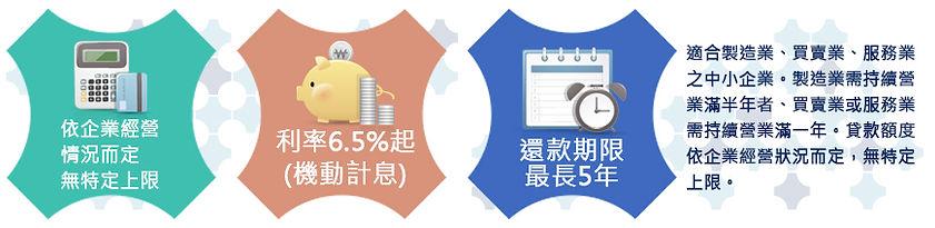 中小企業貸款.jpg