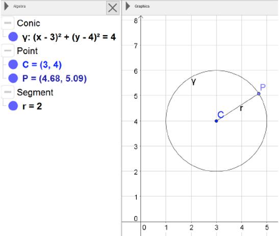 Representation of a circle by GeoGebra