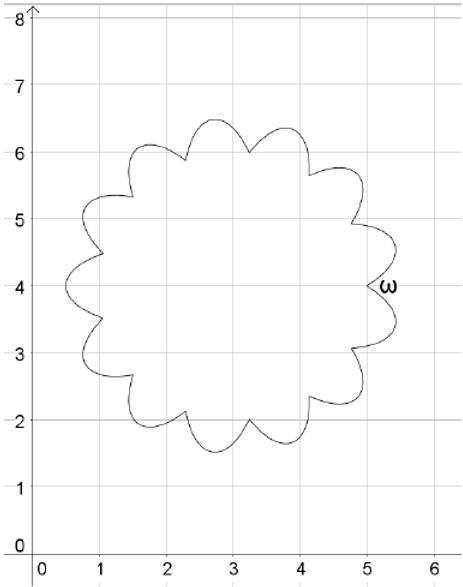 Round cartoons cloud represented by Geogebra