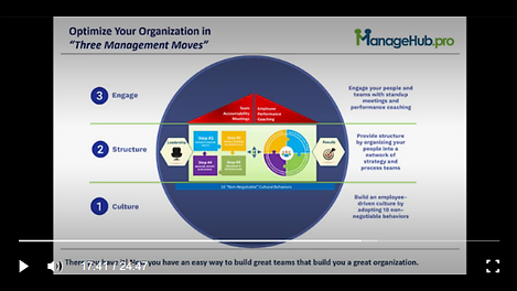 Intorduction to the ManageHub Strategy W