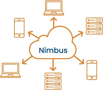 Nimbus-Chart-2-01.png