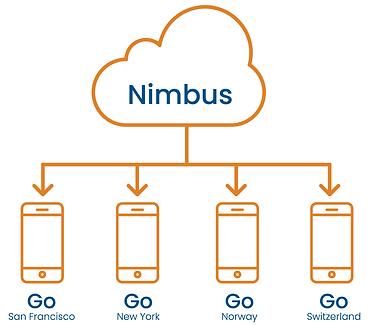 Nimbus-Chart-1-01.png
