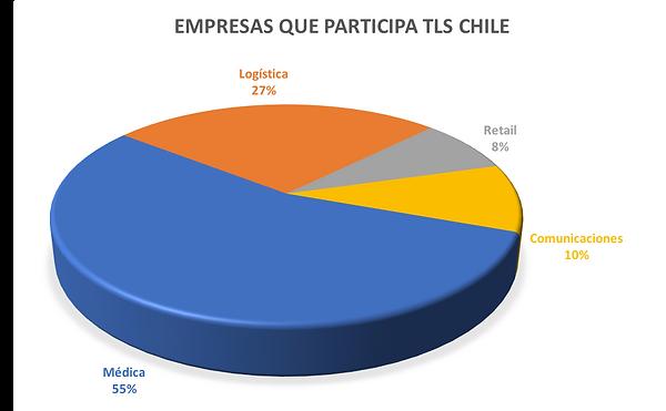 Grafico TLS_test.png