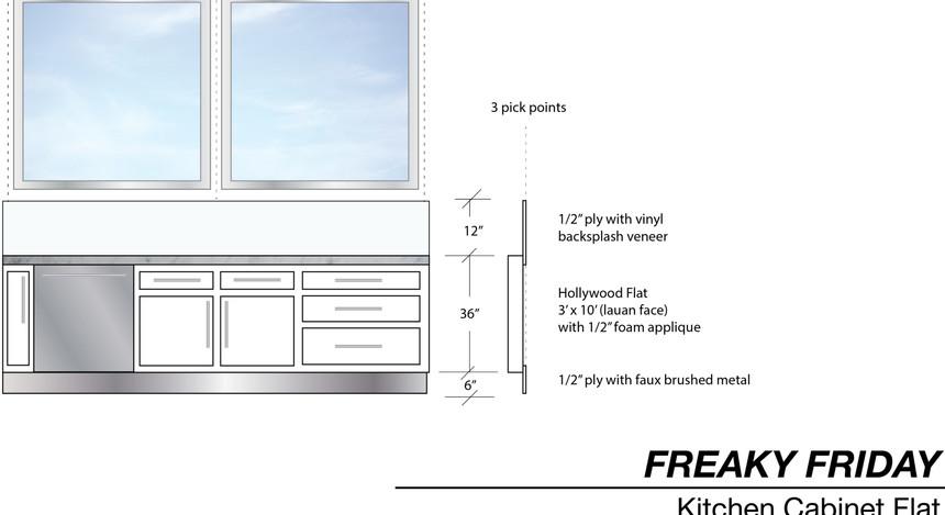 FF kitchen COUNTER_edited.jpg