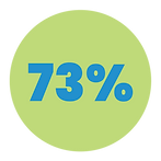 73% Icon-01-01-01.png