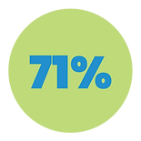 71% Icon-01-01-01-01-01.png