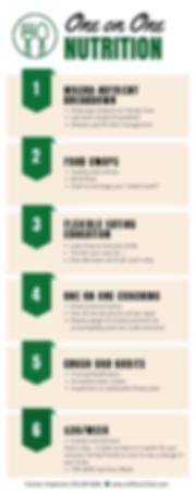 Steak Guide Timeline - Infographics.png