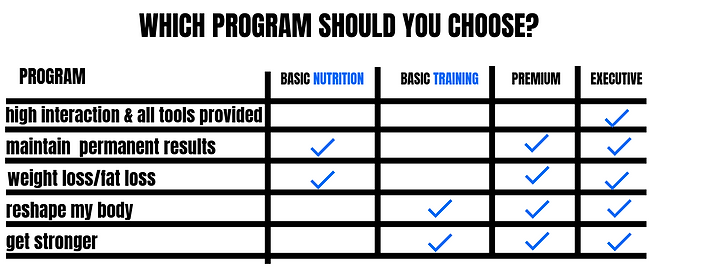 which program should you choose_ (4).png