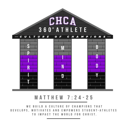 360 Athlete Project