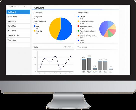 App Analytics.png