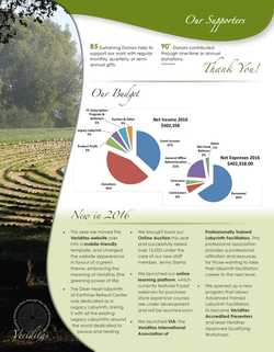 Veriditas Annual Report 2016