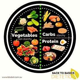 BBDiet%2520Healthy%2520Eating%2520Plate%