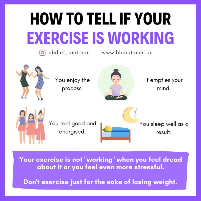 How to tell if your exercise is working - Effective ways of exercising