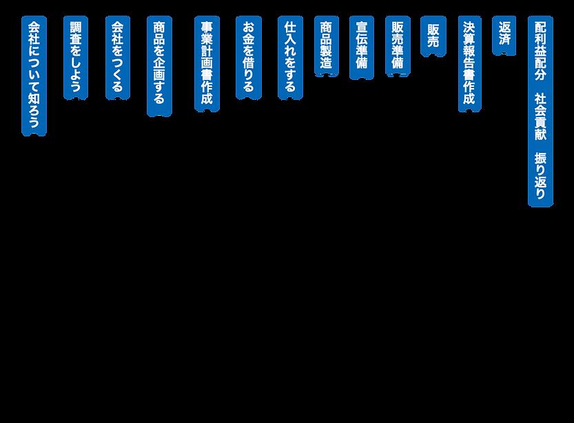 プログラムの流れ.png