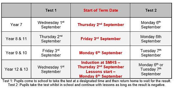 testing timetable sept 2021.JPG