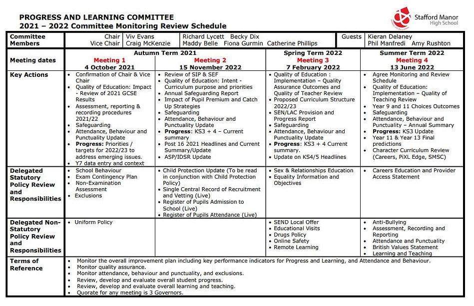 Progress and Learning 2020-2021.JPG