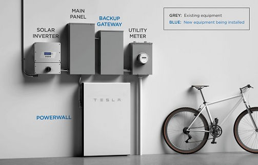 Tesla Powerwall 2.0 Home Battery Residential solution. Certified Installer Vancouver, Burnaby, BC, Canada. Call Vancouver Solar & Electrical Ltd (V.S.E) for a Free Supply & Installation Quote! CALL: 778 229 2956.   Powerwall Lithum storage works for whole-home backup instead of a standby generator (diesel/propane), it also works totally Off-Grid allowing energy indepency for all homes/properties.