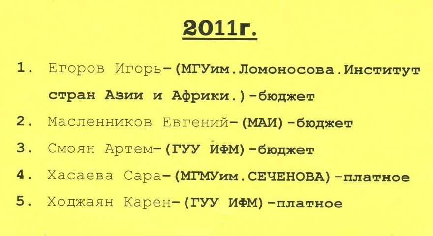2011, список